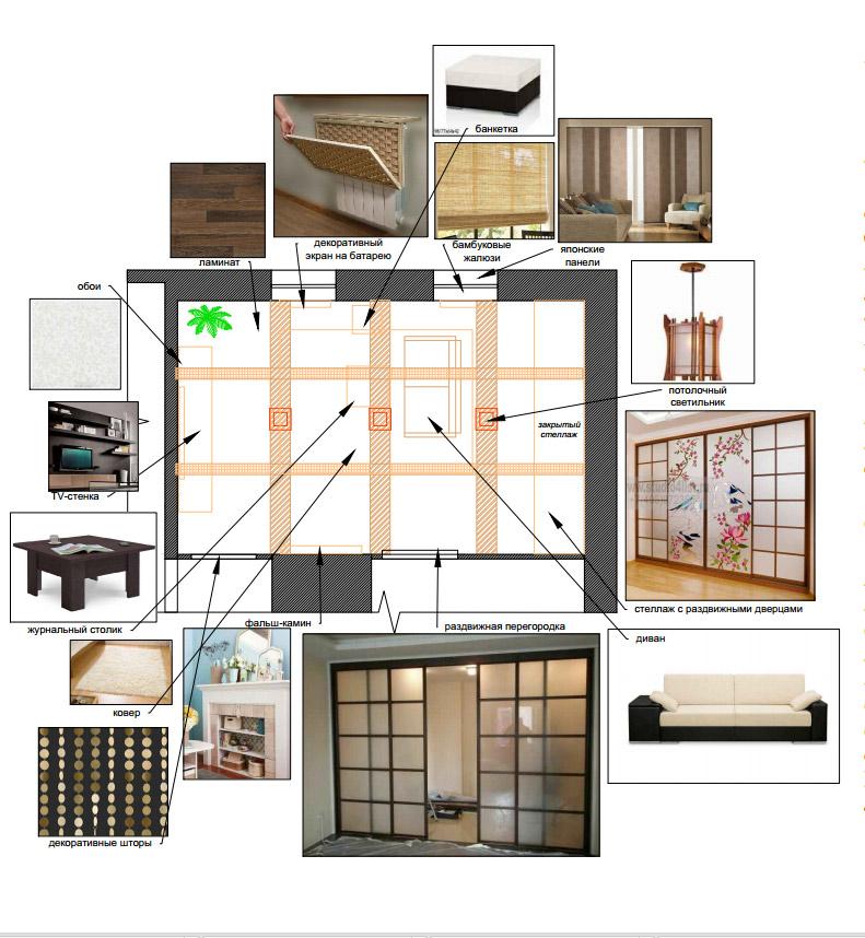 Как сделать проекты визуализации